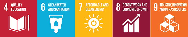 Adopting sustainable factors into new buildings and refurbishments across campus ensures that thew University is working towards goals 4, 6, 7, 8 and 9 of the United Nations Sustainable Development Goals.