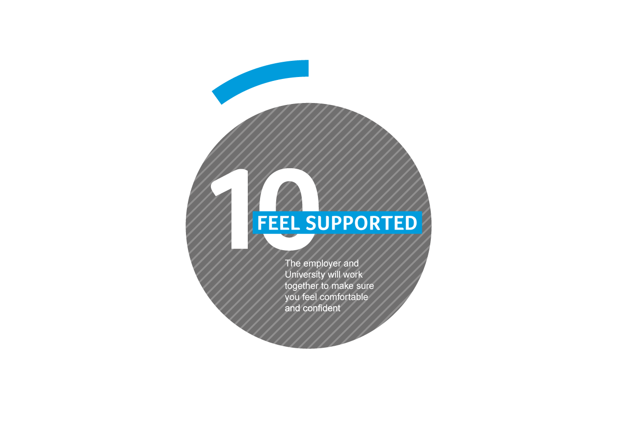 Feel supported